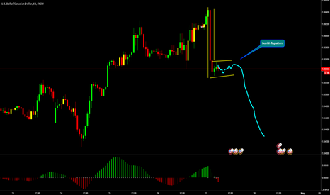 USDCAD: short possible