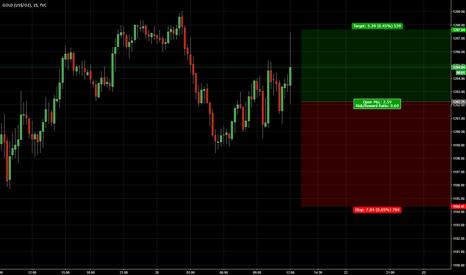GOLD: !5 min chart shor