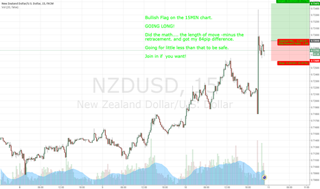 NZDUSD: Bullish Flag on NZDUSD 15min. Going LONG!