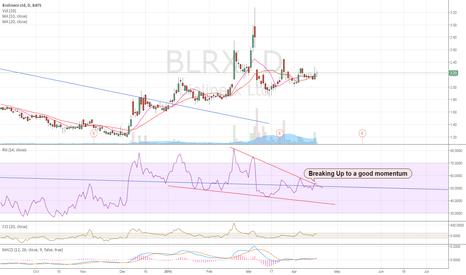 BLRX: Going up.. Hang on