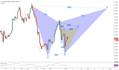 USDCAD: USD/CAD 4H  2 potential bear patterns