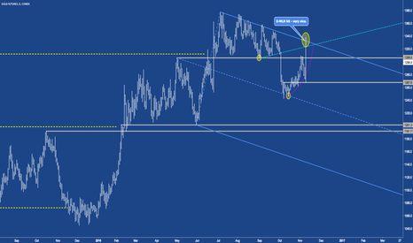 GC1!: GC - Gold: U-MLH hit and rejected again
