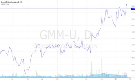 GMM-U: General Motors