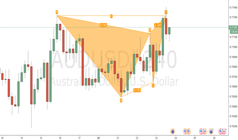 AUDUSD: Advance Bearish Butterfly