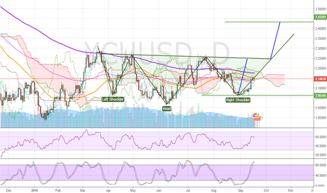 XCUUSD: Bullish copper in the next 5 week