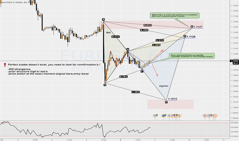 EURUSD: Handful of options in upcoming days!