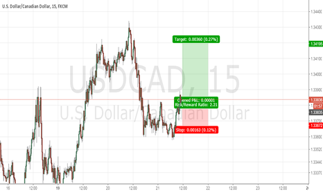 USDCAD: USDCAD - Long setup (Short term)