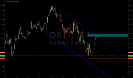 D61!: Canadian dollar