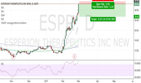 ESPR: ESPR short