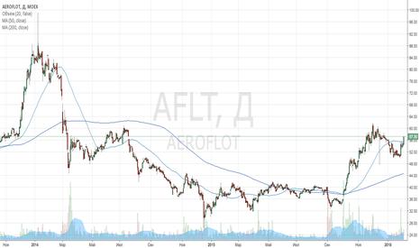 AFLT: Летим с AFLT