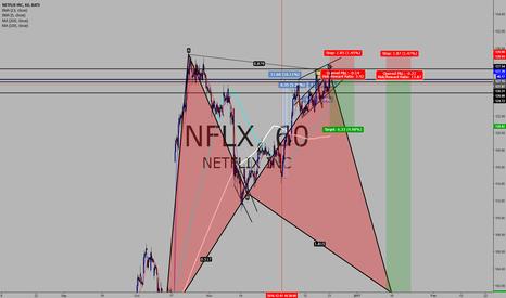 NFLX: Bulls Of Wall Street - NFLX