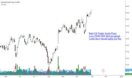 HRL: Real life trader in bull put