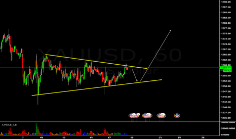 XAUUSD: GOLD 1 MORE PULLBACK THEN BREAKOUT