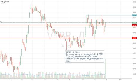 VTBR: ВТБ Накопление продолжается