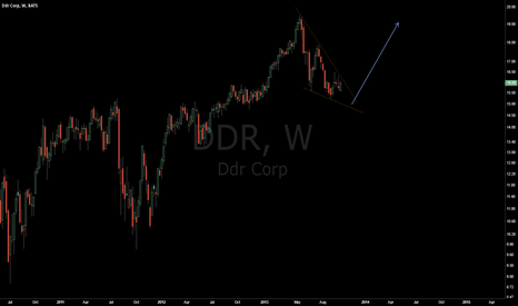 DDR: looking for longs under 15