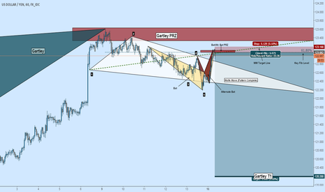 USDJPY: USDJPY Short: 2 Bats, Continuation of Larger TF Bearish Gartley