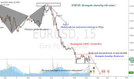 EURUSD: EURUSD : Rectangular channeling with Volume