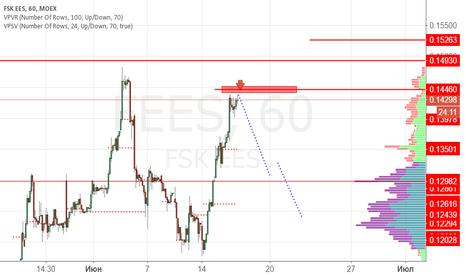 FEES: ФСК EЭС продажа 1.4450