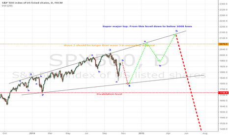 SPX500: SP500 will reverse down to 1750-1800 then up to 2100-2200