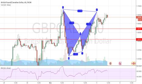 GBPCAD: a little bearish bat