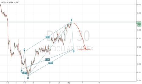 DXY: Временная передышка у растущего бакса