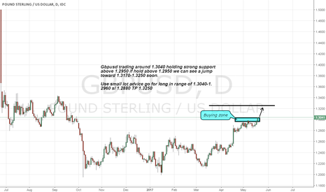 GBPUSD: Gbpusd holding Strong support 1.2950 can go for 1.32-1.33