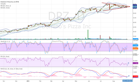 DPZ: DPZ consolidation to some growth?