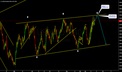 USDCAD: USDCAD -  Possible Sell Setup on the way