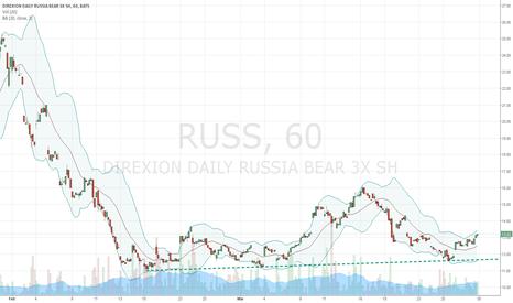 RUSS: russ