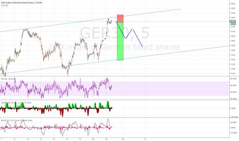 GER30: bullish trend confirmed
