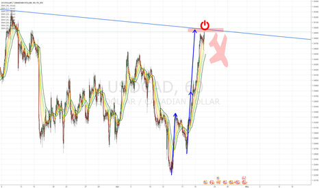 USDCAD: On- Off Switch is waiting