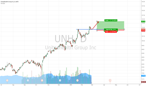 UNH: PRICE/VOLUME STRATEGY