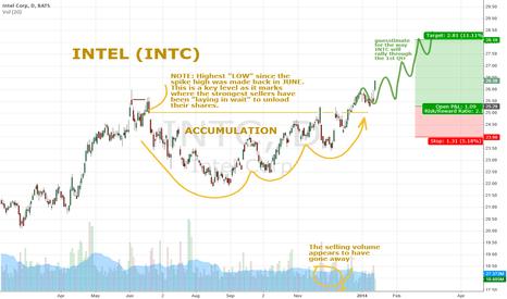 INTC: REPUBLISHING  Intel INTC buy from Dec 24 2013