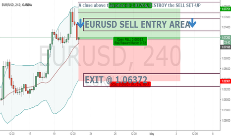 EURUSD: EURUSD_SELL_AREA_READY
