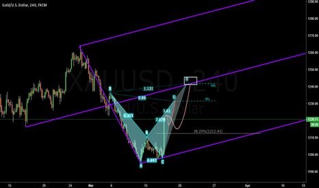XAUUSD: GOLD BY Pitchfork & Bat