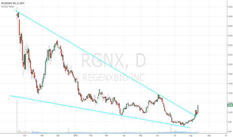 RGNX: Regenerating