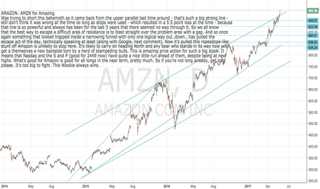 AMZN: AMAZON BREAKOUT: Super positive for markets