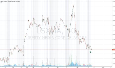 LSXMA: BUY Liberty Media Corp