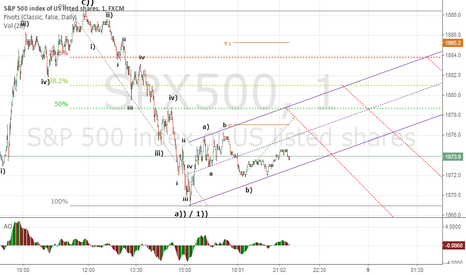 SPX500: Waiting for the reaction wave, after the impulse ...