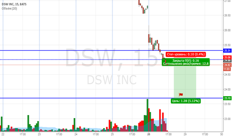 DSW: DSW продажа.