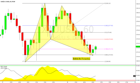 XAUUSD: XAUUSD: Bullish Bat Formation