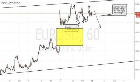 EURUSD: EURUSD potential trade and bigger picture