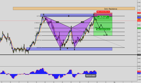 AUDJPY: My curent thoughts on AUDJPY 30 Minute