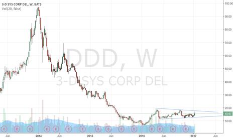DDD: DDD, Wedge in the making