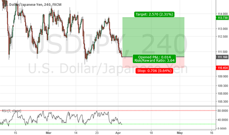 USDJPY: UJ approaching previous lows, good LONG opp. coming