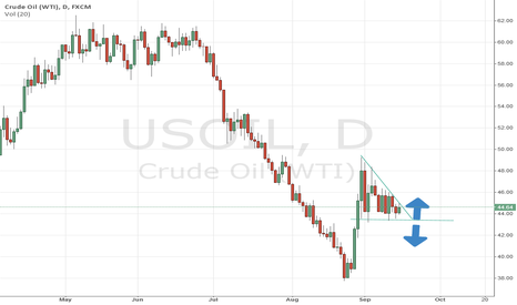 USOIL: WTI going up or down