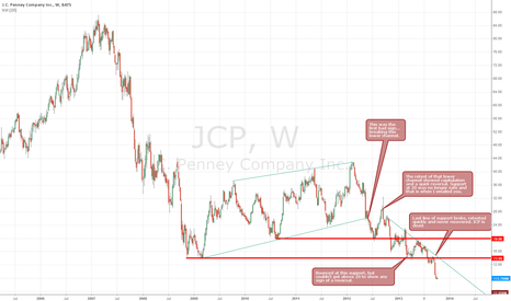 JCP: RIP JCP