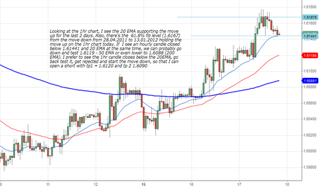 GBPUSD: Is it a time to short GBP/USD, I wonder?