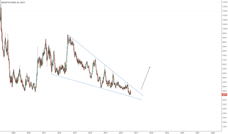 W1!: Wheat descending wedge!