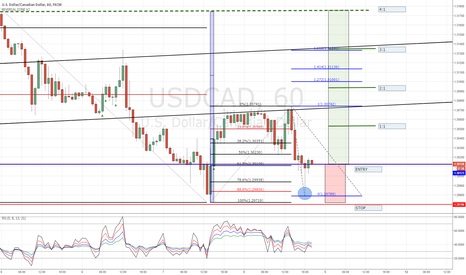 USDCAD: USDCAD long set up very good potential RRR